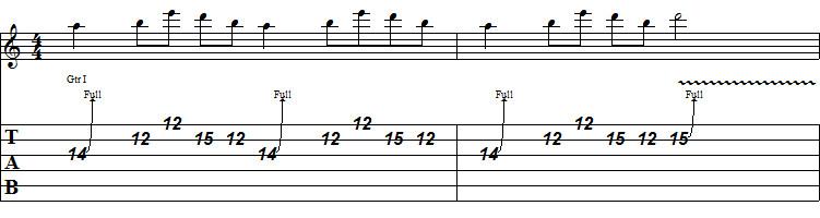 ラン奏法のタブ譜